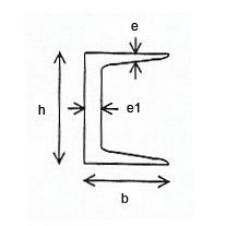 formas-u